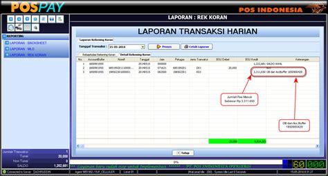 proses layout koran panduan cek fee