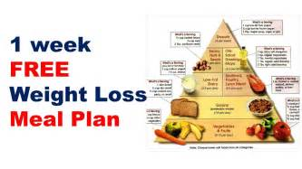 free weight loss diet plans images usseek
