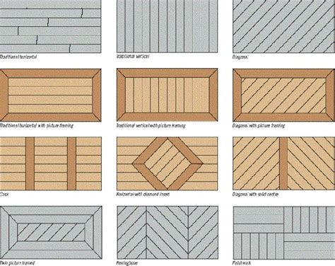 layout design patterns composite deck designs pictures composite pvc deck
