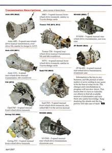 chevy transmission identification chart pictures to pin on