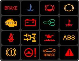 Car Dashboard Lights Explained Weet Jij Wat Alle Dashboardljes Betekenen