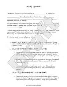 Offset Agreement Template sample royalty agreement form template suits suits