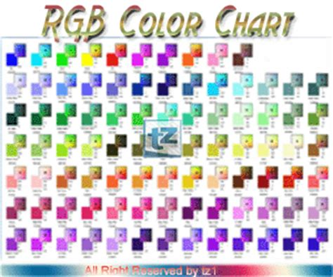 tut zone1 introducing rgb color s chart