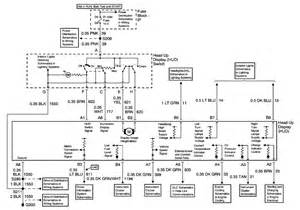 2001 impala wiring diagram 2001 free engine image for user manual