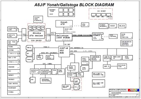 computer motherboard circuit diagram downloads asus motherboard schematic diagram