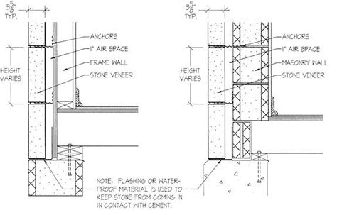 stone veneer wall section 17 best images about wall detail section on pinterest