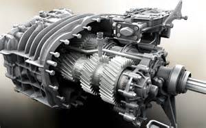 What Does Automotive Engineering Explodingmotorcarblog Automotive Engineering