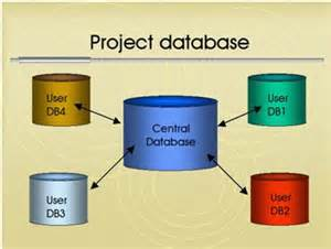 Web Design Home Based Business Microsoft Access Database Design Anglia Computer