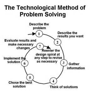 problem solving lesson www teachengineering org