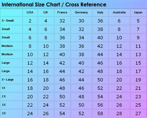 international size chart for sizes