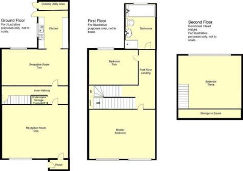 terraced house loft conversion floor plan 17 best ideas about loft conversion plans on pinterest