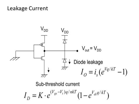 capacitor dc leakage current leakage current in mos capacitor 28 images lifier schematic symbol lifier free engine image