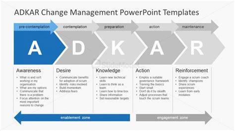 adkar change management powerpoint templates 5 step arrow powerpoint clipart slidemodel