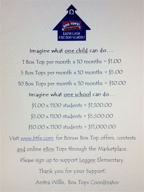 Parent Letter For Imagine Learning 25 Best Ideas About Box Tops On Box Tops Contest Pta School And Pto Membership
