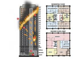 Flat Plan grenfell tower graphic what we know about how the fire