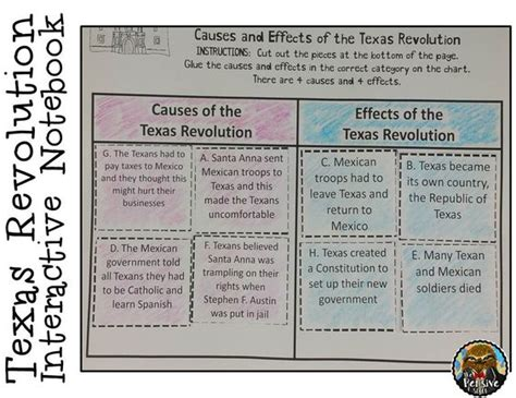 Computer Revolution Essay by Causes And Effects Of Computer Revolution