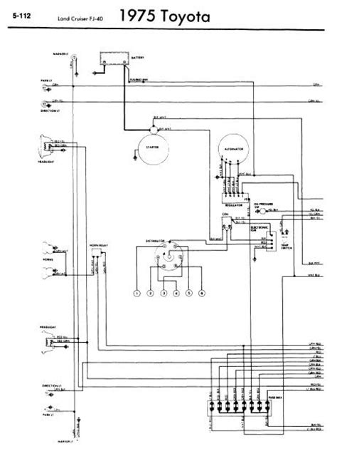 toyota land cruiser fj40 1975 wiring diagrams circuit