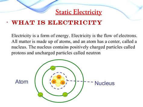 what is meant by the wattage of a resistor static electricity