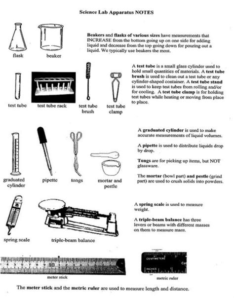 Uses Of L In Laboratory Apparatus by Laboratory Apparatus And Their Functions