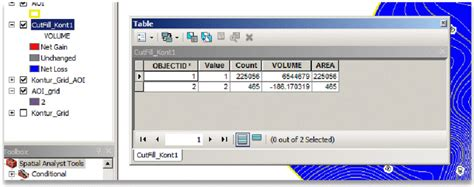tutorial arcgis 10 3 herramienta cogo tutorial cut and fill menggunakan arcgis 10 geotekno com