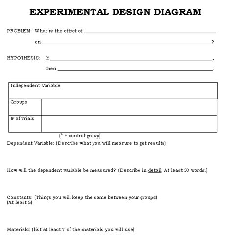 Experimental Design Template experimental design diagram