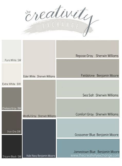 paint reader results from the reader favorite paint color poll colori