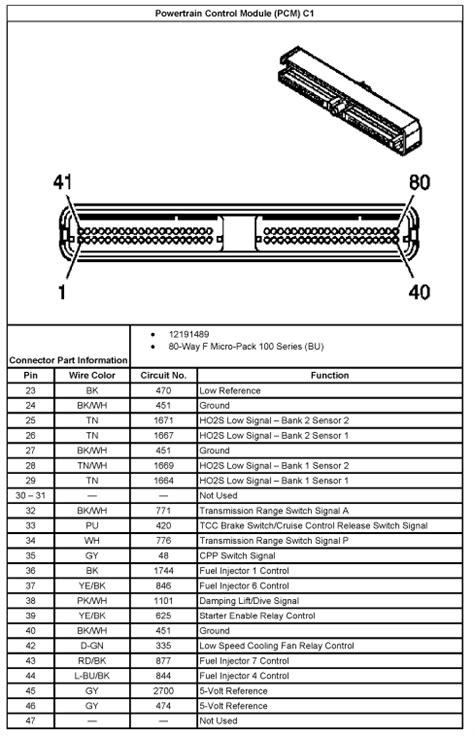 99 Silverado 5.3 Pcm Wiring Diagram