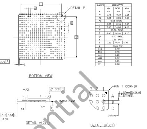 pcb layout for bga pcb what is the pad size required for this bga aw h3