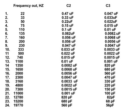 capacitor values chart capacitor values markings images