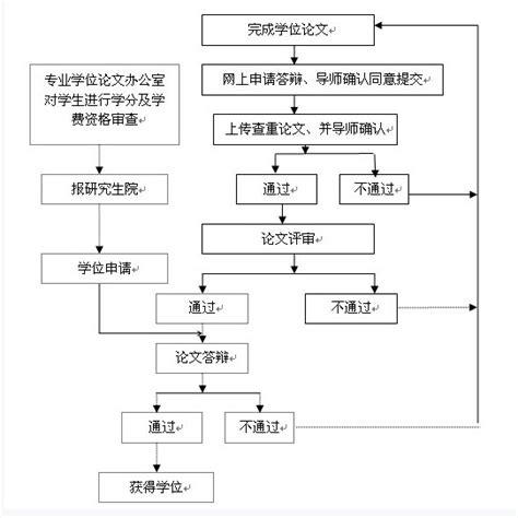 C216 Mba by 电子科技大学经济与管理学院