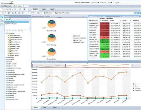 business objects tutorial web intelligence sap businessobjects vs oracle business intelligence