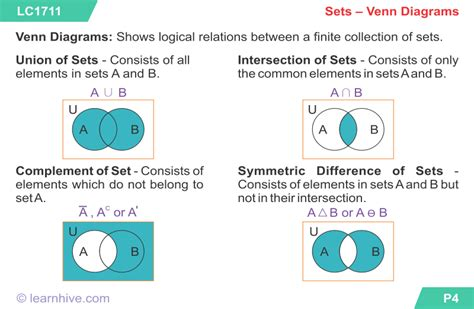 understanding venn diagrams and set operations learnhive icse grade 7 mathematics set concepts and venn diagram lessons exercises and