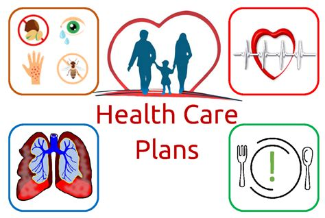 care plan health care plans mindingkids
