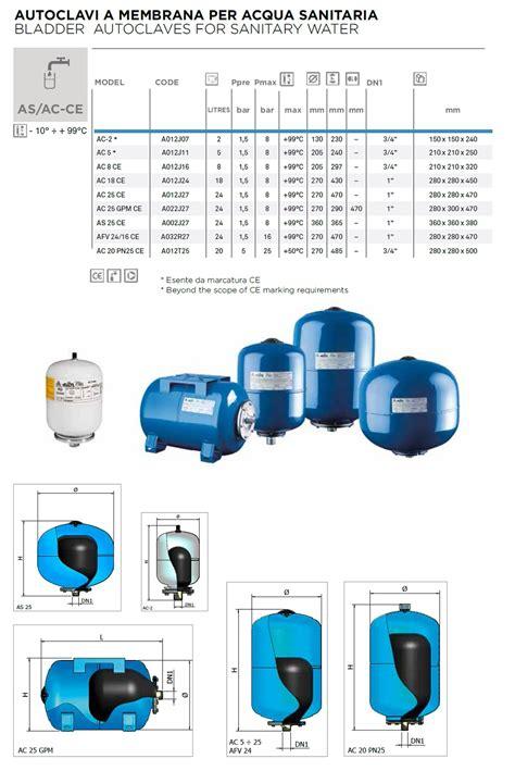 vasi di espansione a membrana elbi s p a termoidraulica dettagli prodotto as ac