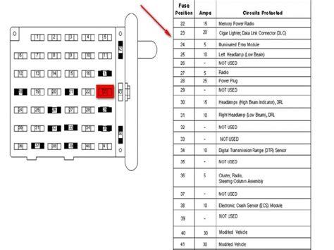2009 f250 fuse box diagram 2009 e250 fuse box diagram wiring diagram with description