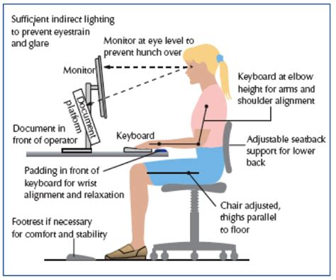 best way to sit at desk ergonomics the peper perspective