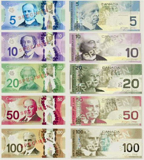 bank of canada currency exchange currency exchange national bank of canada