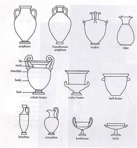 Different Types Of Vases archaic vase painting