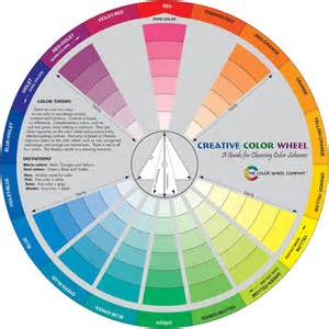 learning about the functions of color wheel interior