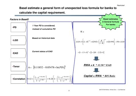 Credit Exposure Calculation Formula Economic Capital