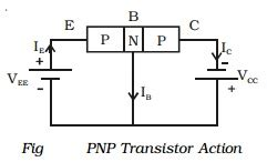 what is pnp diode working of a pnp transistor study material lecturing notes assignment reference wiki
