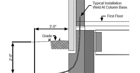 earthing systems design steps part four electrical knowhow
