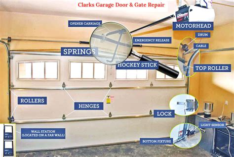 Garage Door Safety by The 2017 Garage Door Maintenance And Safety Inspection Guide