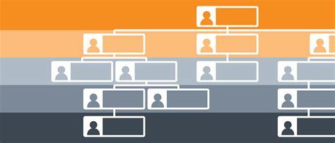 How To Make An Org Chart In Google Docs Lucidchart Blog Org Chart Template Docs