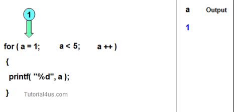 pattern in c using for loop c programming language tutorial programming com