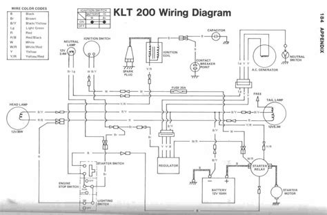 electrical wiring diagram of kawasaki klt200 circuit