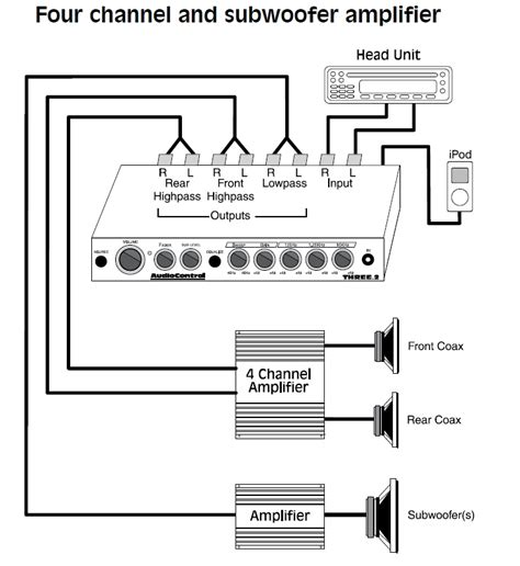 6 channel wiring diagram car sub wire diagram