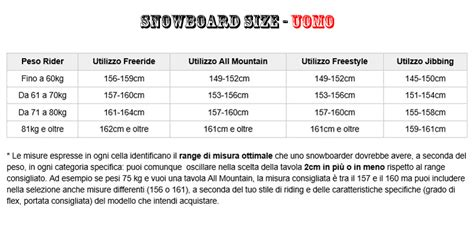 come scegliere la tavola da snow come scegliere una tavola da snowboards
