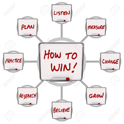 how to win at believe success clipart