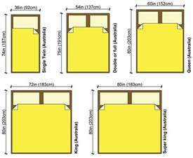 King Size Bed Dimensions Bed Size
